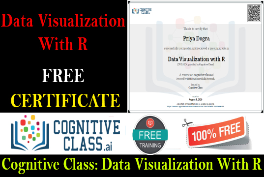 Data Visualization with R Cognitive Class Answers 2020