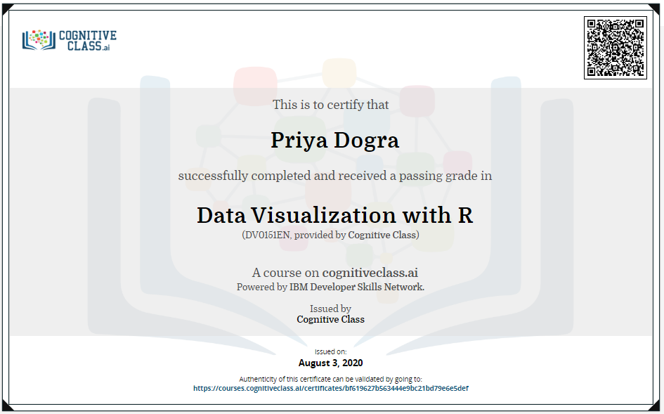 Data Visualization with R Cognitive Class Answers